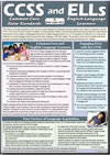 CCSS and ELLs Common Core State Standards and English Language Learners